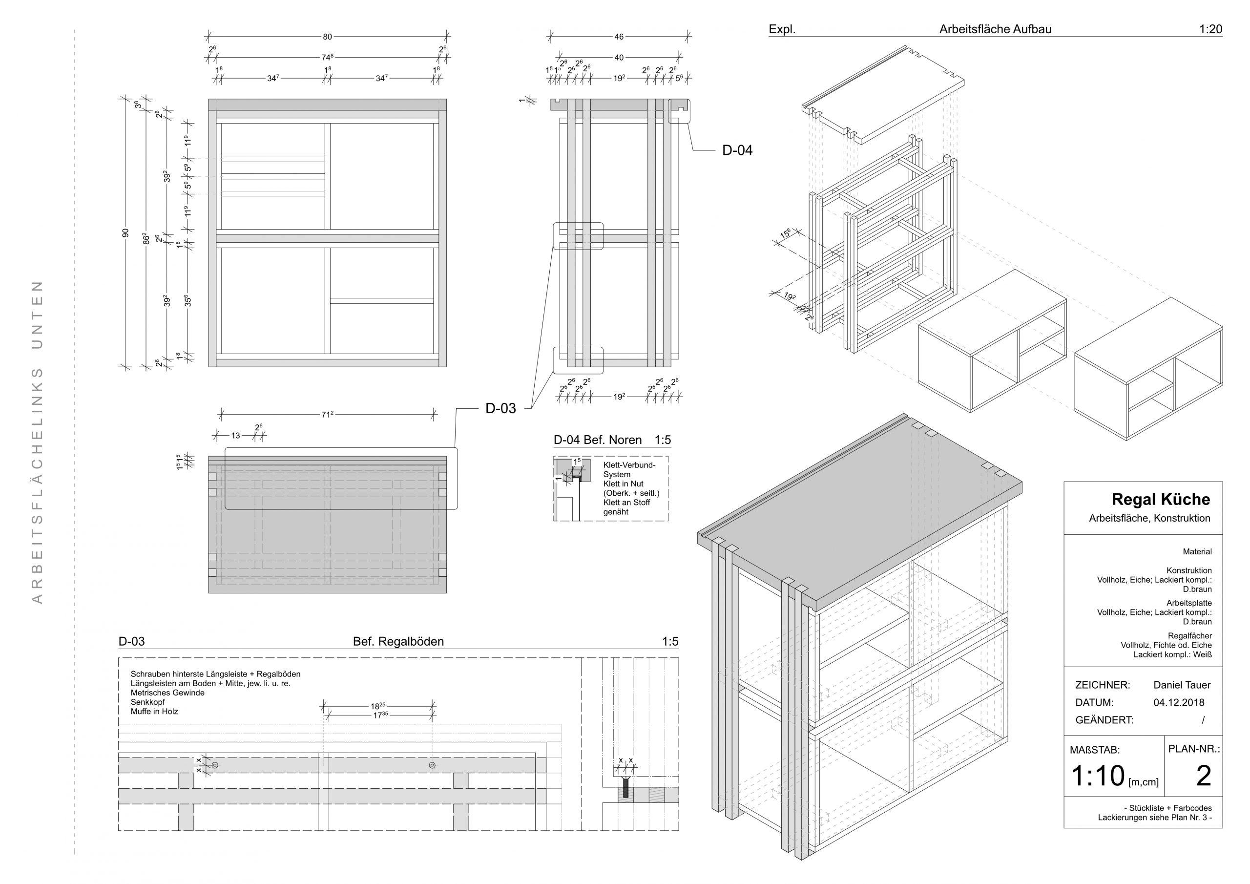 Daniel_Tauer_Projekt_etcpp_Plan_01